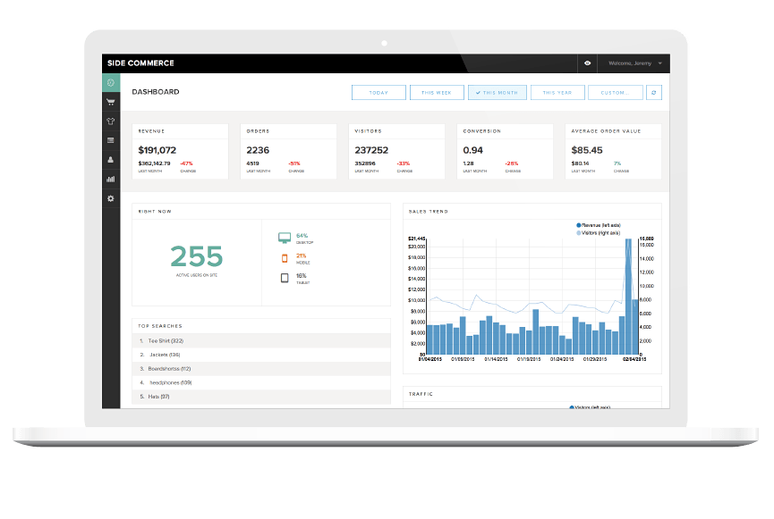 Side Commerce Analytics and reporting built into admin